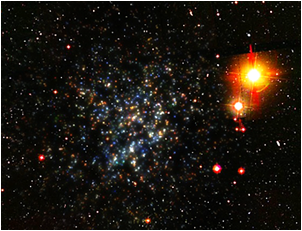 The Bootes I dwarf galaxy. Sloan Digital Sky Survey