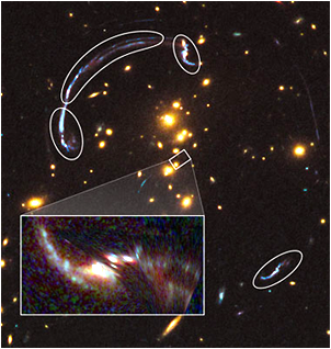 This graphic shows a reconstruction (at lower left) of the brightest galaxy whose image has been distorted by the gravity of a distant galaxy cluster. The small rectangle in the center shows the location of the background galaxy on the sky if the intervening galaxy cluster were not there. The rounded outlines show distinct, distorted images of the background galaxy resulting from lensing by the mass in the cluster. The image at lower left is a reconstruction of what the lensed galaxy would look like in the absence of the cluster, based on a model of the cluster's mass distribution derived from studying the distorted galaxy images.   <i>Illustration Credit: NASA, ESA, and Z. Levay (STScI) Science Credit: NASA, ESA, J. Rigby (NASA Goddard Space Flight Center), K. Sharon (Kavli Institute for Cosmological Physics, University of Chicago), and M. Gladders and E. Wuyts (University of Chicago)</i>