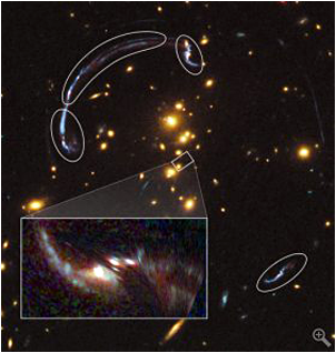 This graphic shows a reconstruction (at lower left) of the brightest galaxy, whose image has been distorted by the gravity of a distant galaxy cluster. The small rectangle in the center shows the location of the background galaxy on the sky if the intervening galaxy cluster were not there. The rounded outlines show distinct, distorted images of the background galaxy resulting from lensing by the mass in the cluster. The image at lower left is a reconstruction of what the lensed galaxy would look like in the absence of the cluster, based on a model of the cluster's mass distribution derived from studying the distorted galaxy images.  <i>Courtesy of NASA; ESA; J. Rigby (NASA Goddard Space Flight Center); K. Sharon (Kavli Institute for Cosmological Physics); and and M. Gladders and E. Wuyts (University of Chicago)</i>
