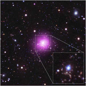 An optical/UV/X-ray composite image of the Phoenix cluster, with a pull-out from the central region to an optical/UV image. The blue color of the central galaxy is one indication of the unusually large rate of star formation in the Phoenix cluster.  <i>(Credit: X-ray: NASA/CXC/MIT/M.McDonald; UV: NASA/JPL-Caltech/M.McDonald; Optical: AURA/NOAO/CTIO/MIT/M.McDonald)</i>