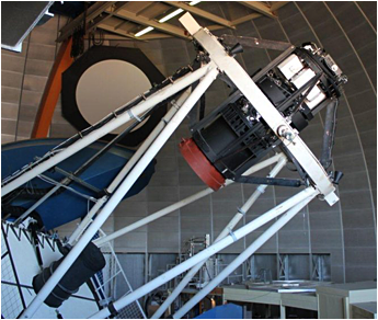 The Dark Energy Camera, mounted on the Blanco telescope in Chile. <i>Courtesy of Dark Energy Survey Collaboration</i>