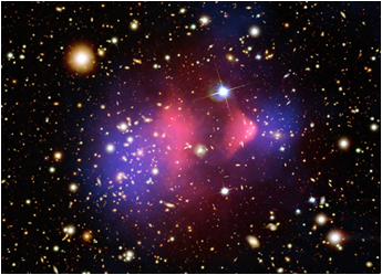 Image, dark matter and normal matter have been wrenched apart by the tremendous collision of two large clusters of galaxies.  <i>Credit:Chandra/NASA</i>